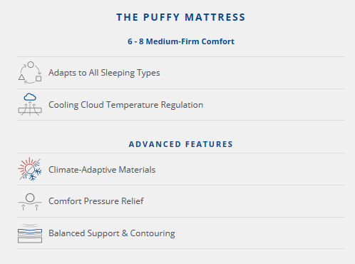 Puffy Mattress Original Features